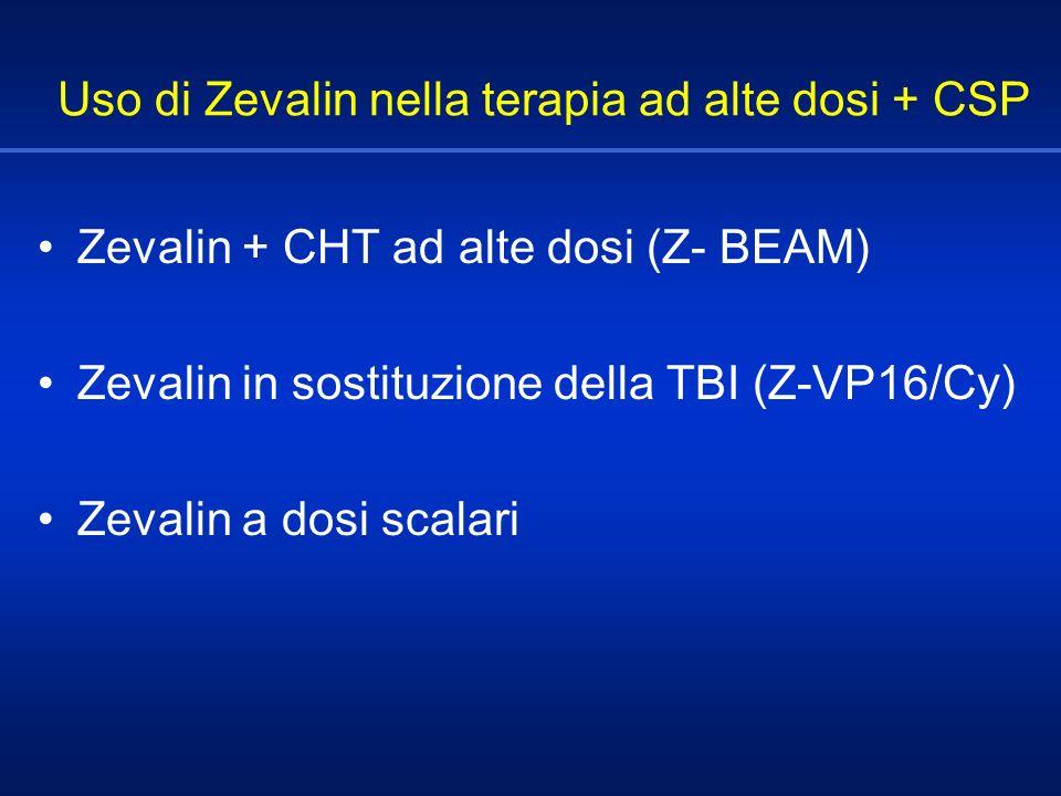 Uso di Zevalin nella terapia ad alte dosi + CSP Zevalin + CHT ad alte dosi (Z- BEAM) Zevalin in sostituzione della TBI (Z-VP16/Cy) Zevalin a dosi scal
