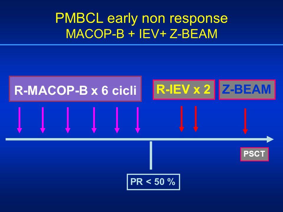 PMBCL early non response MACOP-B + IEV+ Z-BEAM R-MACOP-B x 6 cicli R-IEV x 2Z-BEAM PR < 50 % PSCT