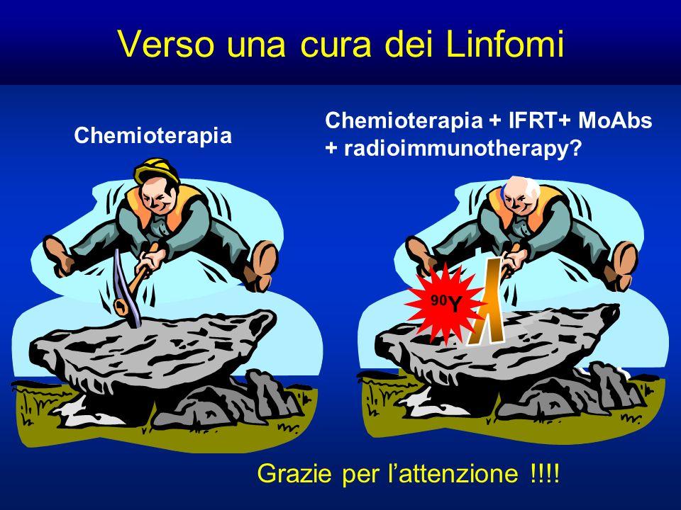 Verso una cura dei Linfomi Chemioterapia Chemioterapia + IFRT+ MoAbs + radioimmunotherapy? 90 Y Grazie per lattenzione !!!!