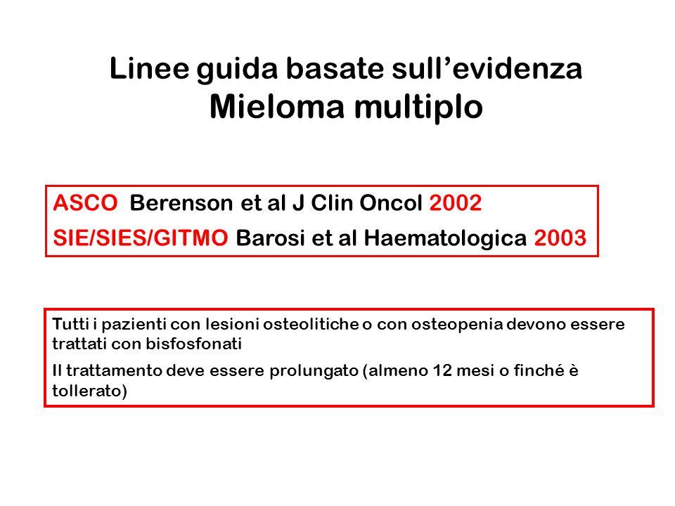 ASCO Berenson et al J Clin Oncol 2002 SIE/SIES/GITMO Barosi et al Haematologica 2003 Tutti i pazienti con lesioni osteolitiche o con osteopenia devono