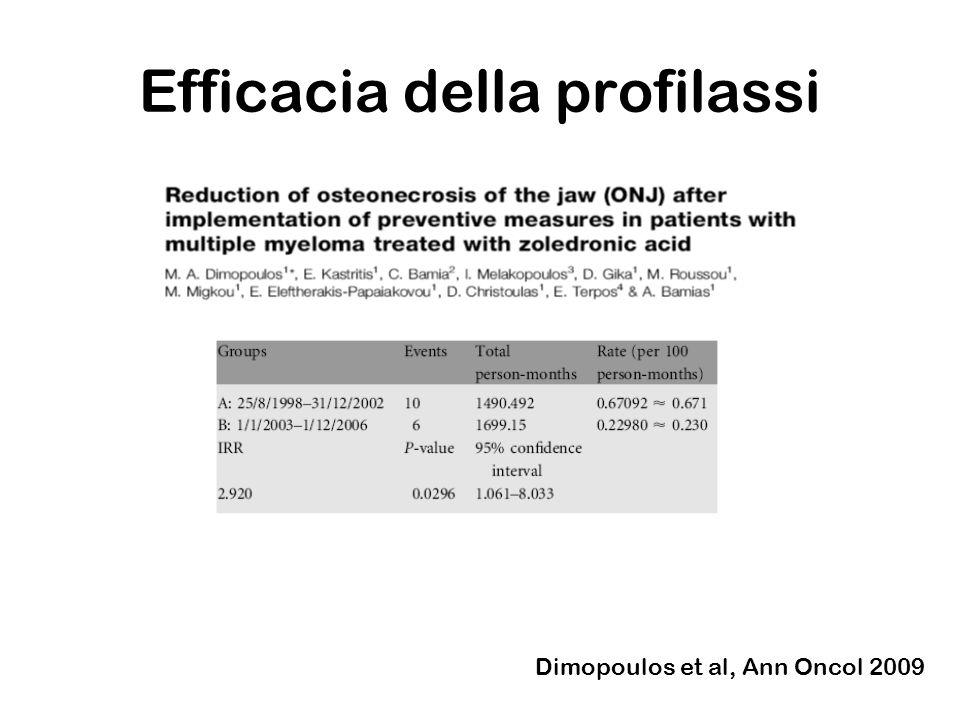 Efficacia della profilassi Dimopoulos et al, Ann Oncol 2009