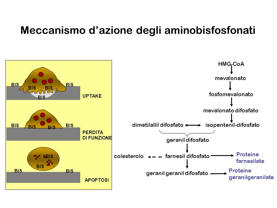 Effetti collaterali Rosen LS, et al.Cancer. 2003;98:1735-1744.