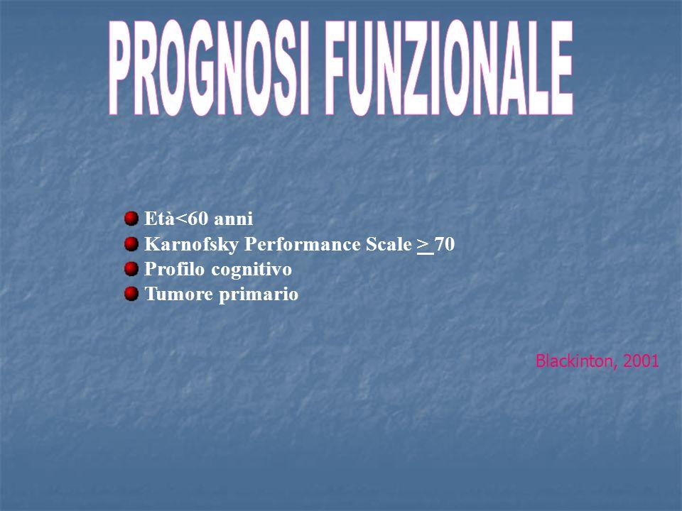 Età<60 anni Karnofsky Performance Scale > 70 Profilo cognitivo Tumore primario Blackinton, 2001