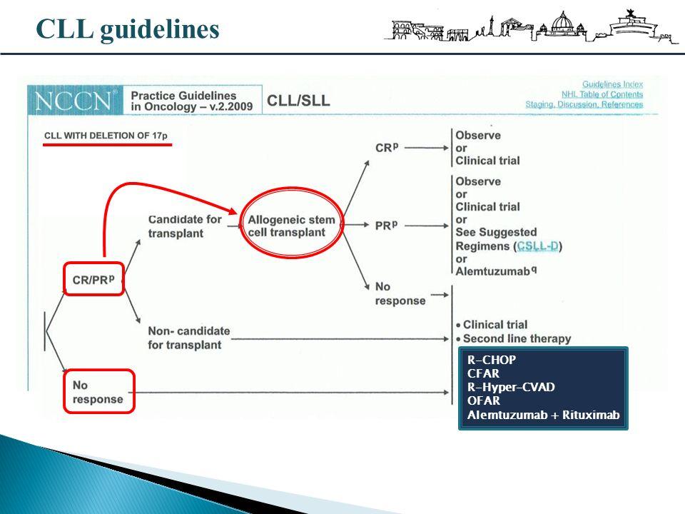 CLL guidelines R-CHOP CFAR R-Hyper-CVAD OFAR Alemtuzumab + Rituximab