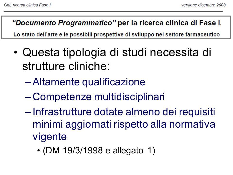Questa tipologia di studi necessita di strutture cliniche: –Altamente qualificazione –Competenze multidisciplinari –Infrastrutture dotate almeno dei r