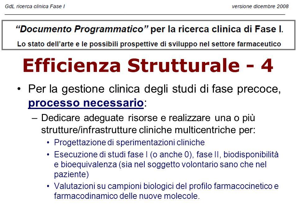 Per la gestione clinica degli studi di fase precoce, processo necessario: –Dedicare adeguate risorse e realizzare una o più strutture/infrastrutture c