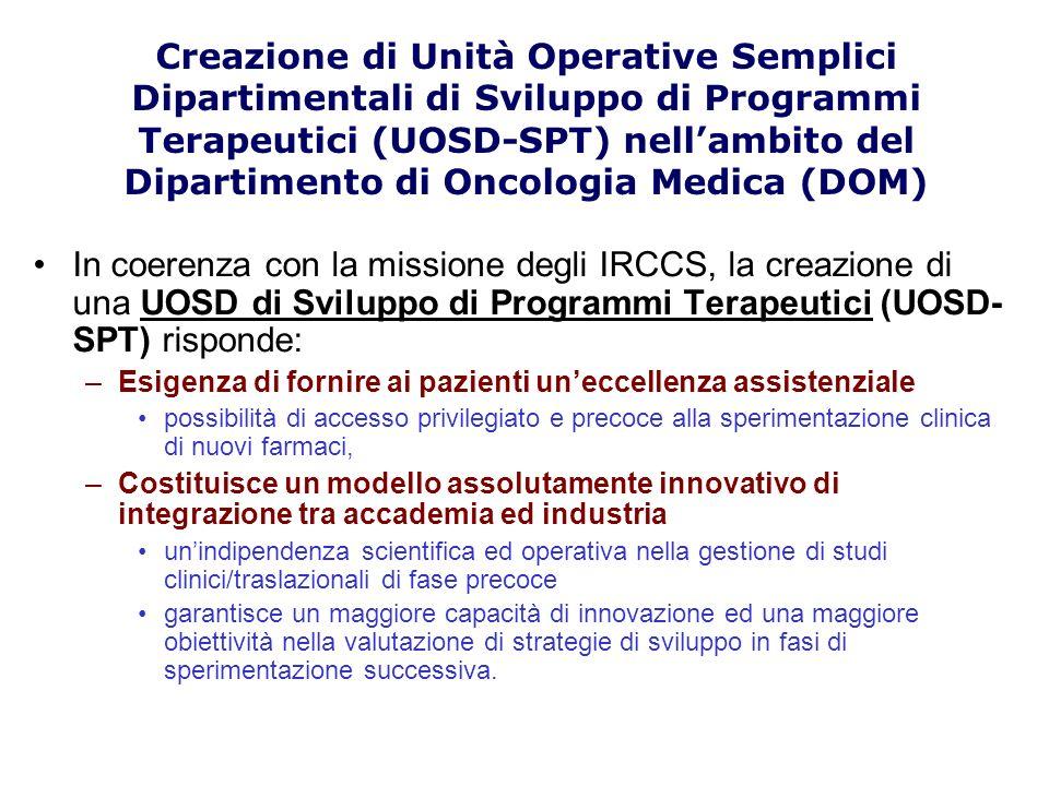 Creazione di Unità Operative Semplici Dipartimentali di Sviluppo di Programmi Terapeutici (UOSD-SPT) nellambito del Dipartimento di Oncologia Medica (