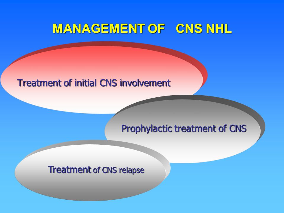 MANAGEMENT OF CNS NHL Treatment of initial CNS involvement Prophylactic treatment of CNS Treatment of CNS relapse