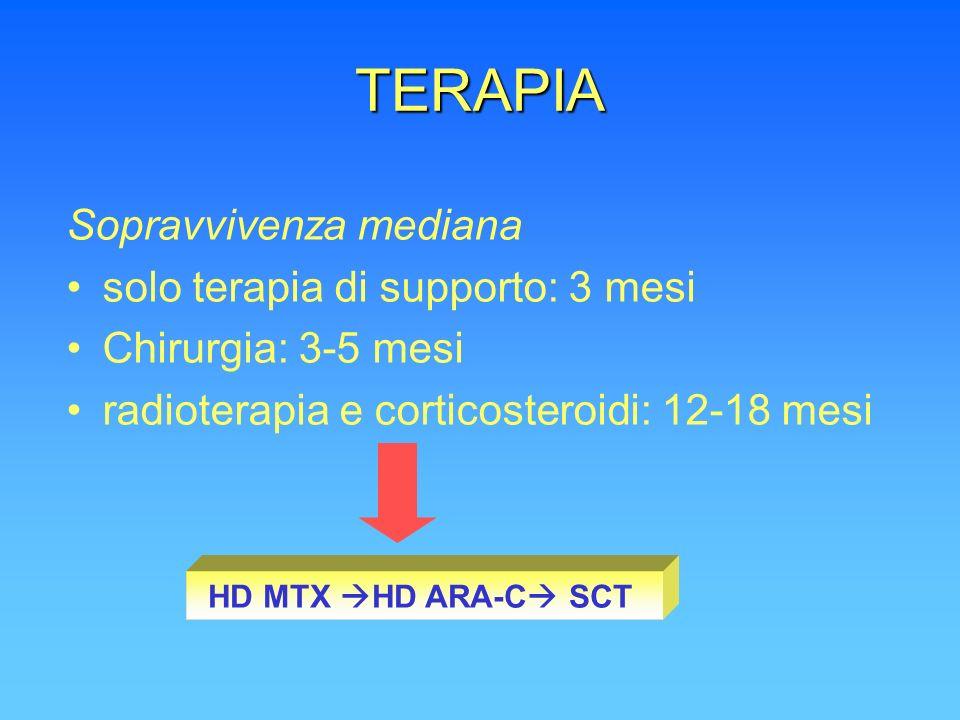 TERAPIA Sopravvivenza mediana solo terapia di supporto: 3 mesi Chirurgia: 3-5 mesi radioterapia e corticosteroidi: 12-18 mesi HD MTX HD ARA-C SCT