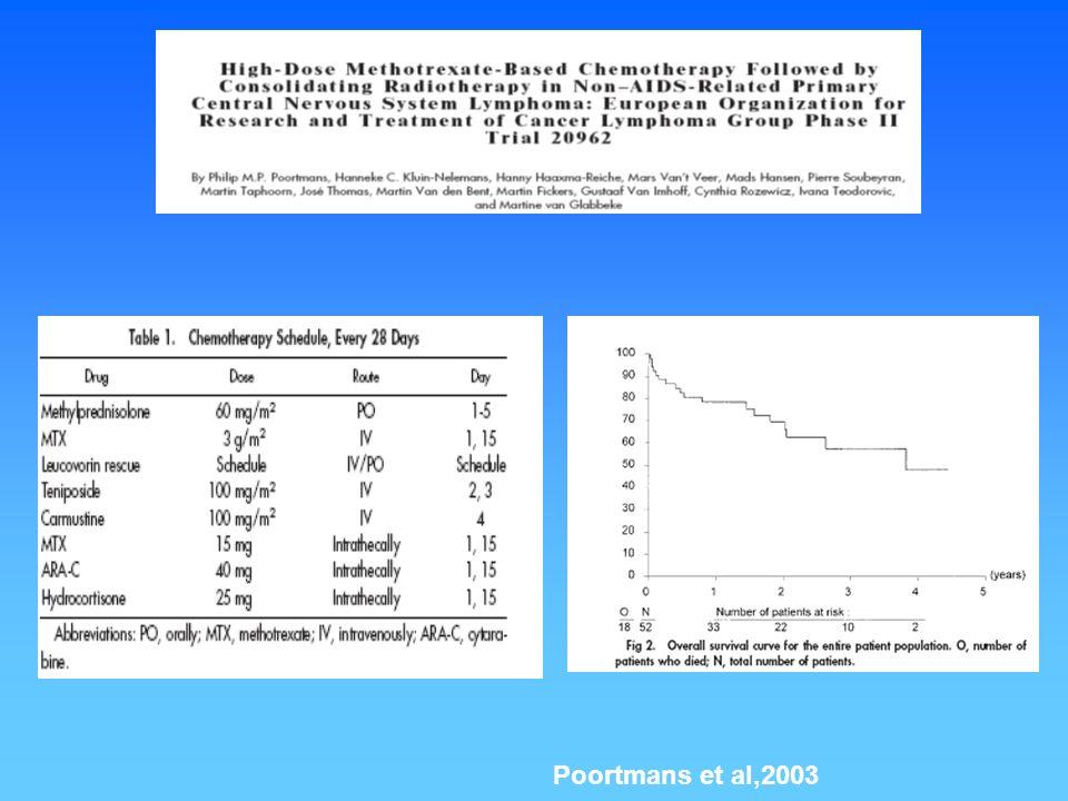 Poortmans et al,2003