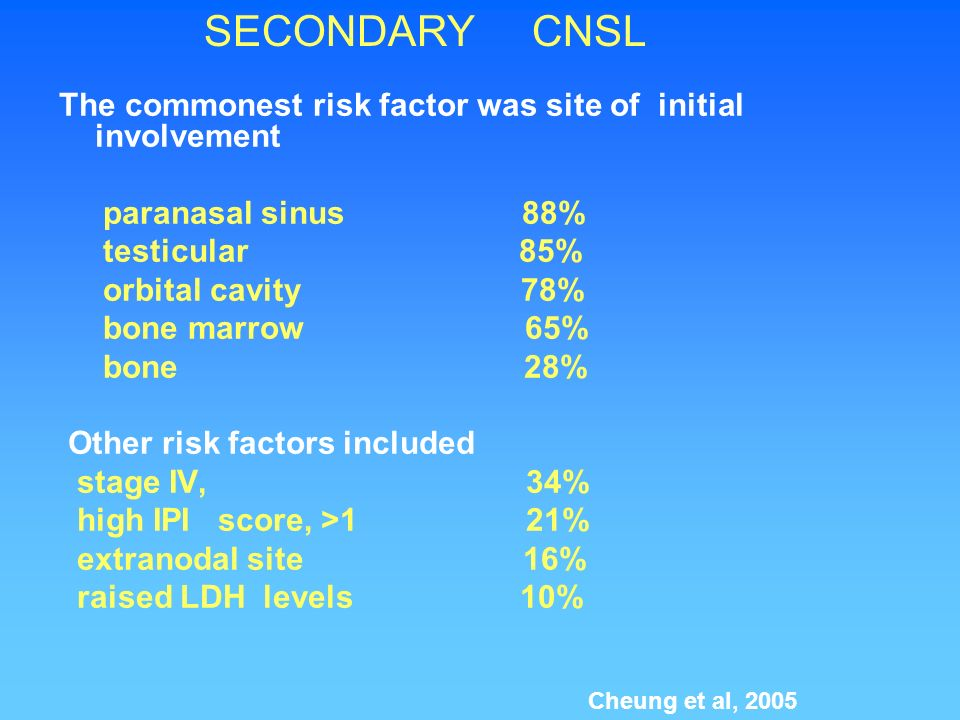 The commonest risk factor was site of initial involvement paranasal sinus 88% testicular 85% orbital cavity 78% bone marrow 65% bone 28% Other risk fa