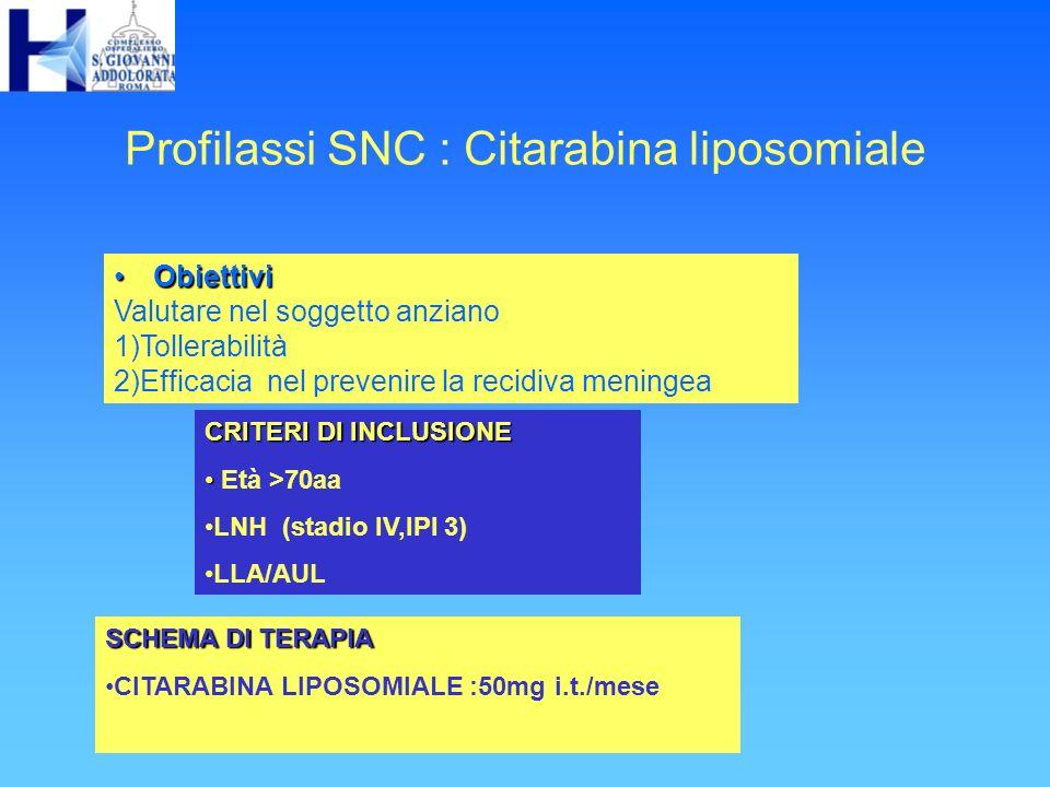Profilassi SNC : Citarabina liposomiale ObiettiviObiettivi Valutare nel soggetto anziano 1)Tollerabilità 2)Efficacia nel prevenire la recidiva meninge