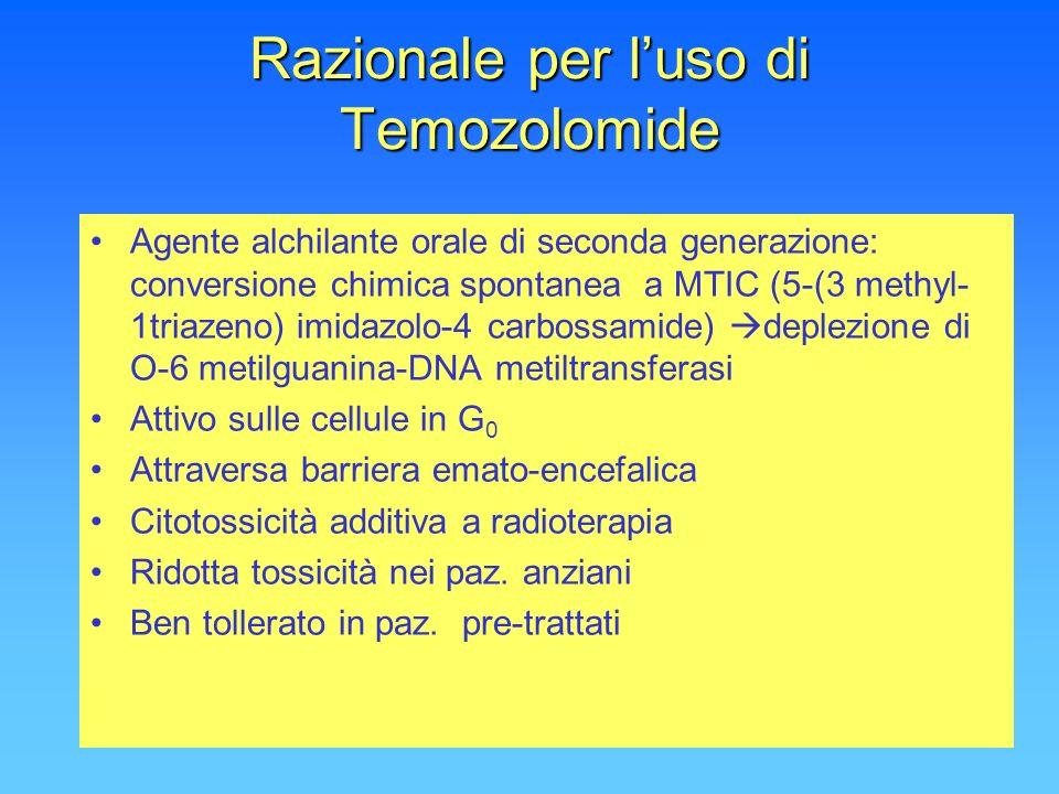 Razionale per luso di Temozolomide Agente alchilante orale di seconda generazione: conversione chimica spontanea a MTIC (5-(3 methyl- 1triazeno) imida