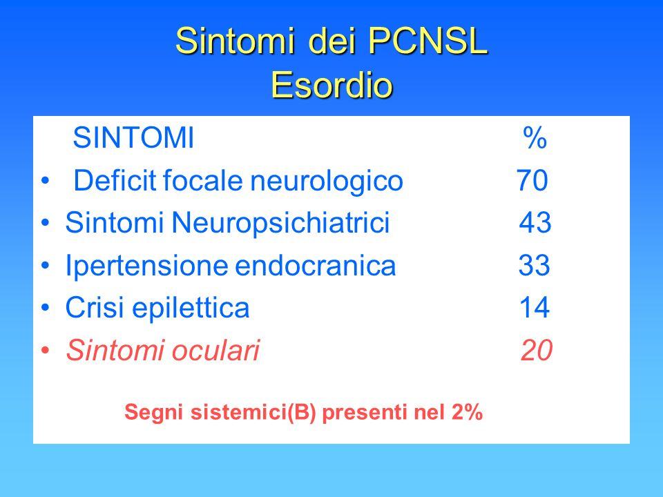 Sintomi dei PCNSL Esordio SINTOMI % Deficit focale neurologico 70 Sintomi Neuropsichiatrici 43 Ipertensione endocranica 33 Crisi epilettica 14 Sintomi