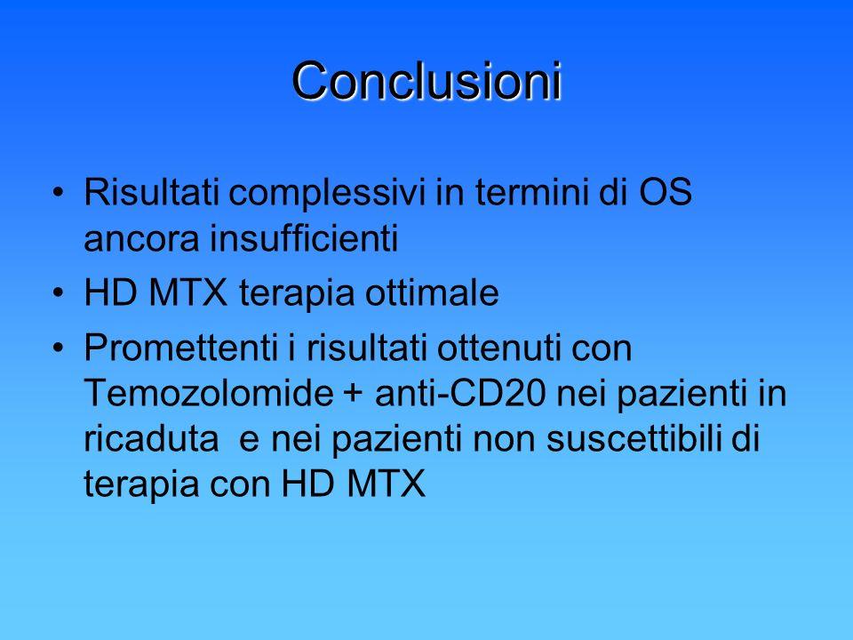 Conclusioni Risultati complessivi in termini di OS ancora insufficienti HD MTX terapia ottimale Promettenti i risultati ottenuti con Temozolomide + an