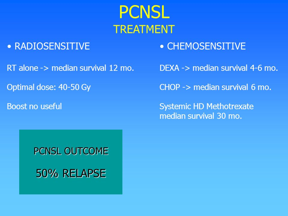 PCNSL TREATMENT RADIOSENSITIVE RT alone -> median survival 12 mo. Optimal dose: 40-50 Gy Boost no useful CHEMOSENSITIVE DEXA -> median survival 4-6 mo