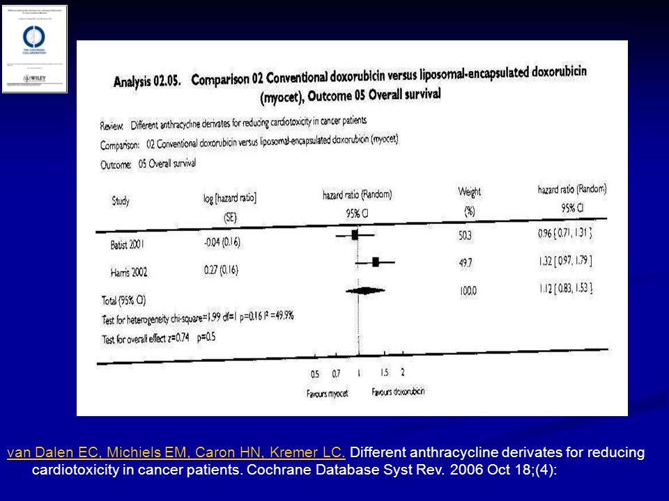 van Dalen EC, Michiels EM, Caron HN, Kremer LC.van Dalen EC, Michiels EM, Caron HN, Kremer LC. Different anthracycline derivates for reducing cardioto