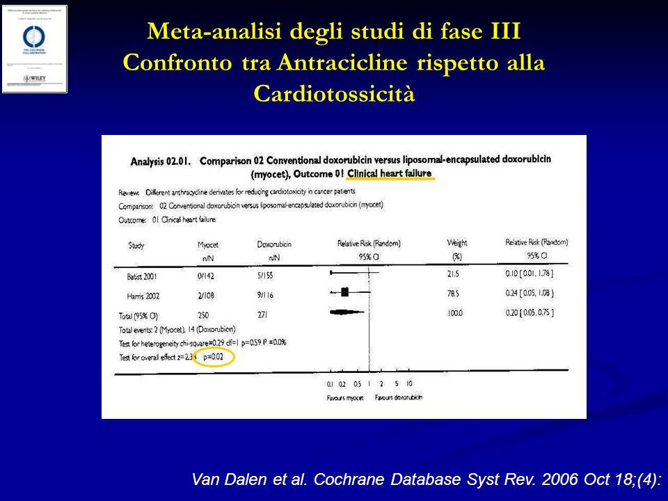 Van Dalen et al. Cochrane Database Syst Rev. 2006 Oct 18;(4): Meta-analisi degli studi di fase III Confronto tra Antracicline rispetto alla Cardiotoss