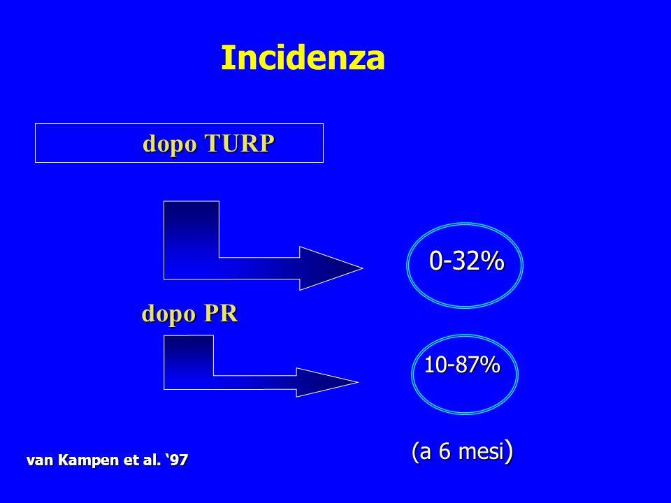 Incidenza van Kampen et al. 97 dopo TURP 0-32% 10-87% (a 6 mesi ) dopo PR dopo PR