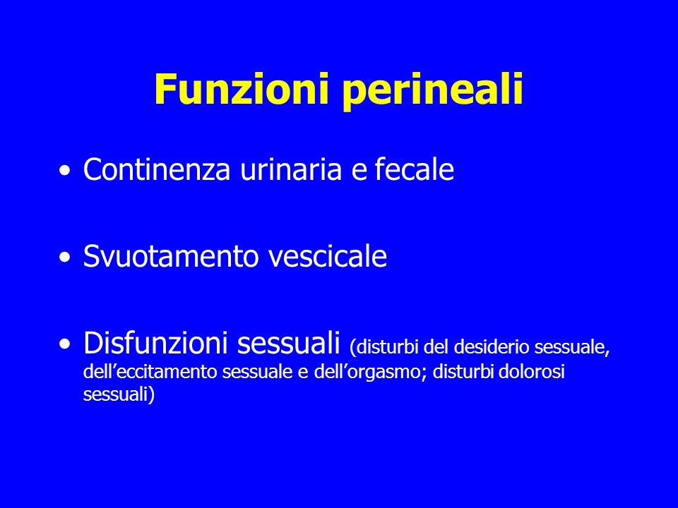 Funzioni perineali Continenza urinaria e fecale Svuotamento vescicale Disfunzioni sessuali (disturbi del desiderio sessuale, delleccitamento sessuale
