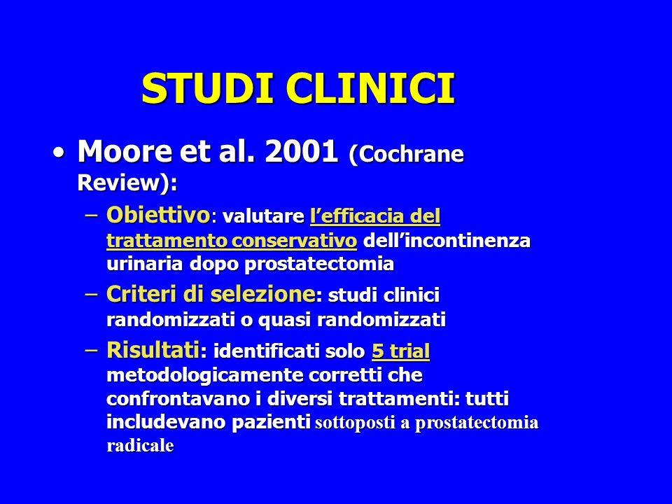 STUDI CLINICI Moore et al. 2001 (Cochrane Review):Moore et al. 2001 (Cochrane Review): –Obiettivo : valutare lefficacia del trattamento conservativo d