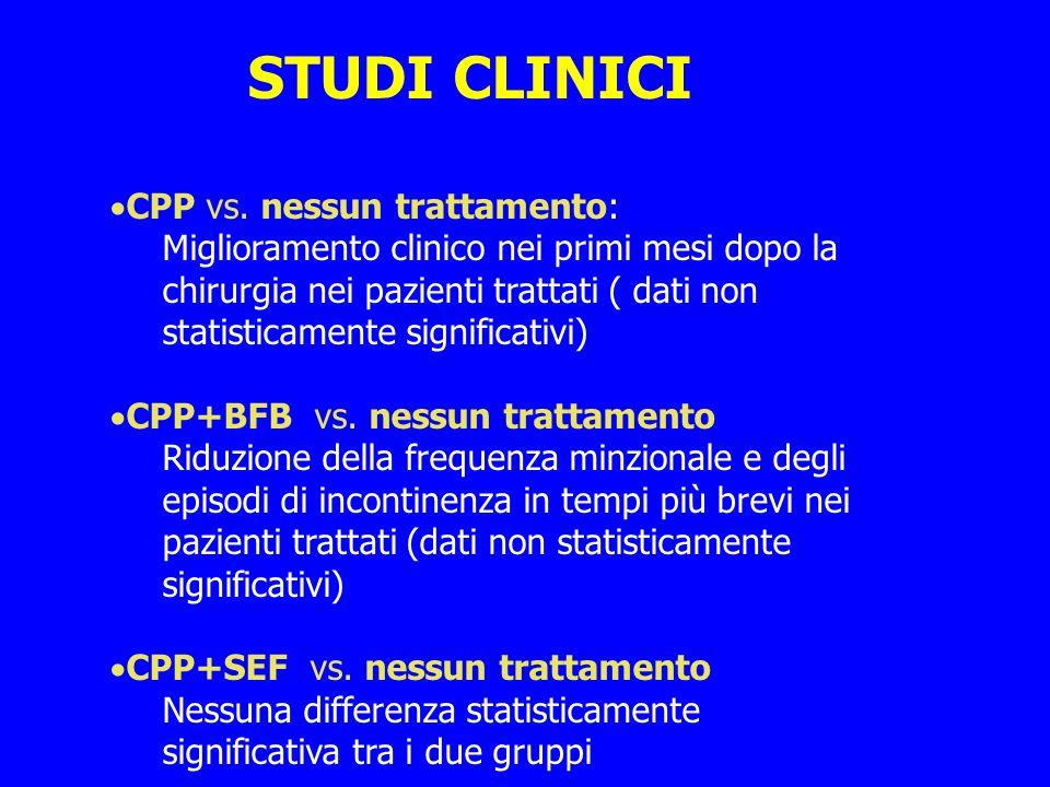 STUDI CLINICI CPP vs. nessun trattamento: Miglioramento clinico nei primi mesi dopo la chirurgia nei pazienti trattati ( dati non statisticamente sign