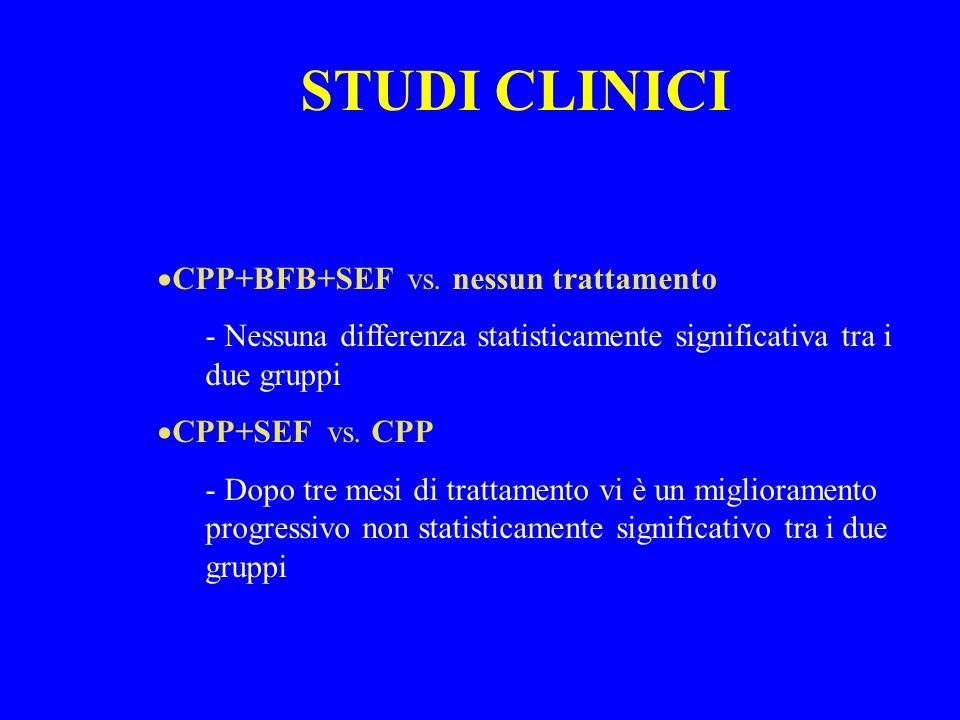 STUDI CLINICI CPP+BFB+SEF vs. nessun trattamento - Nessuna differenza statisticamente significativa tra i due gruppi CPP+SEF vs. CPP - Dopo tre mesi d