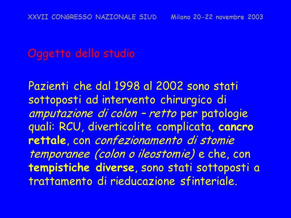 XXVII CONGRESSO NAZIONALE SIUD Milano 20-22 novembre 2003 Oggetto dello studio Pazienti che dal 1998 al 2002 sono stati sottoposti ad intervento chiru