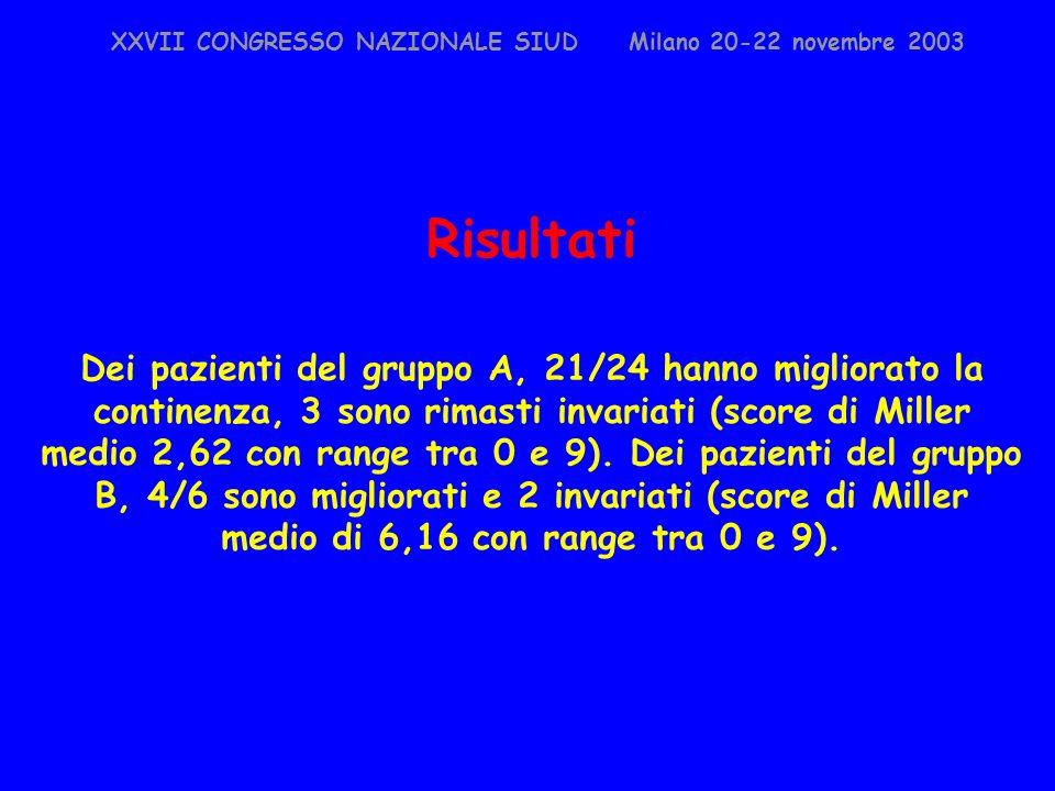 Risultati Dei pazienti del gruppo A, 21/24 hanno migliorato la continenza, 3 sono rimasti invariati (score di Miller medio 2,62 con range tra 0 e 9).