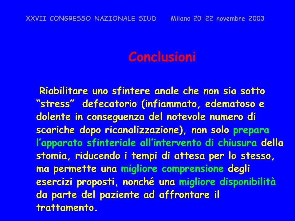 XXVII CONGRESSO NAZIONALE SIUD Milano 20-22 novembre 2003 Conclusioni Riabilitare uno sfintere anale che non sia sotto stress defecatorio (infiammato,