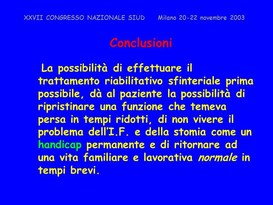 Conclusioni La possibilità di effettuare il trattamento riabilitativo sfinteriale prima possibile, dà al paziente la possibilità di ripristinare una f