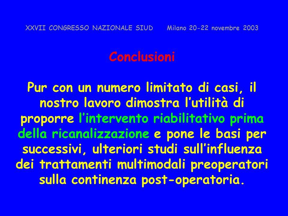 XXVII CONGRESSO NAZIONALE SIUD Milano 20-22 novembre 2003 Conclusioni Pur con un numero limitato di casi, il nostro lavoro dimostra lutilità di propor
