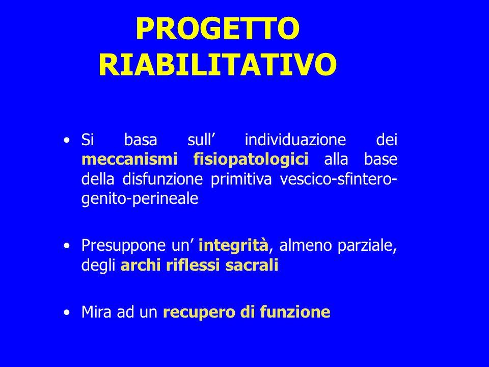 PROGETTO RIABILITATIVO * Prevede una sequenzialità o contemporaneità di interventi *Vera riprogrammazione sensitivo-motoria