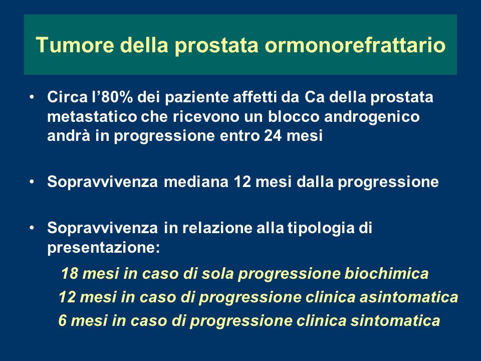 Tumore della prostata ormonorefrattario Circa l80% dei paziente affetti da Ca della prostata metastatico che ricevono un blocco androgenico andrà in progressione entro 24 mesi Sopravvivenza mediana 12 mesi dalla progressione Sopravvivenza in relazione alla tipologia di presentazione: 18 mesi in caso di sola progressione biochimica 12 mesi in caso di progressione clinica asintomatica 6 mesi in caso di progressione clinica sintomatica