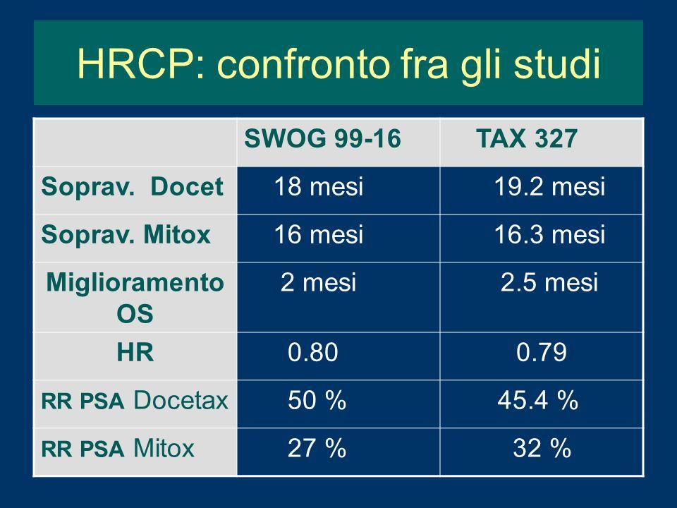 HRCP: confronto fra gli studi SWOG 99-16 TAX 327 Soprav.