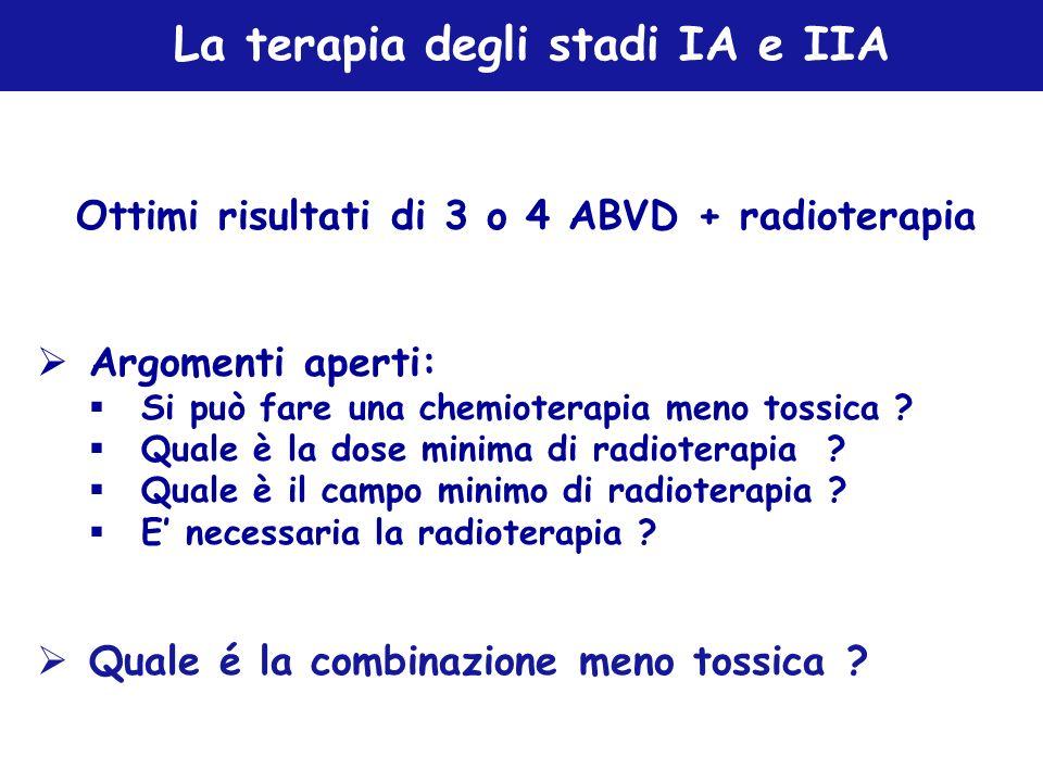 La terapia degli stadi IA e IIA Ottimi risultati di 3 o 4 ABVD + radioterapia Argomenti aperti: Si può fare una chemioterapia meno tossica ? Quale è l