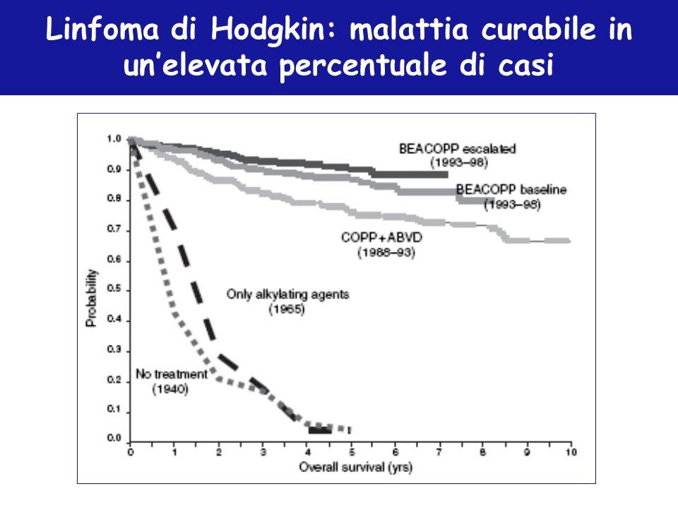 Linfoma di Hodgkin: malattia curabile in unelevata percentuale di casi