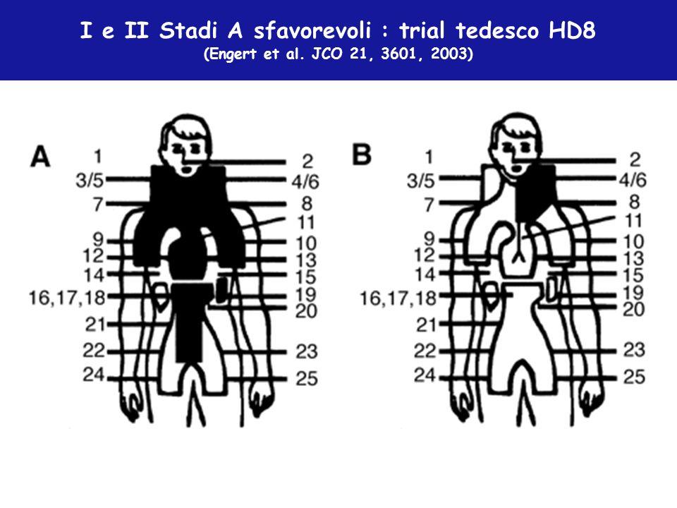 I e II Stadi A sfavorevoli : trial tedesco HD8 (Engert et al. JCO 21, 3601, 2003)