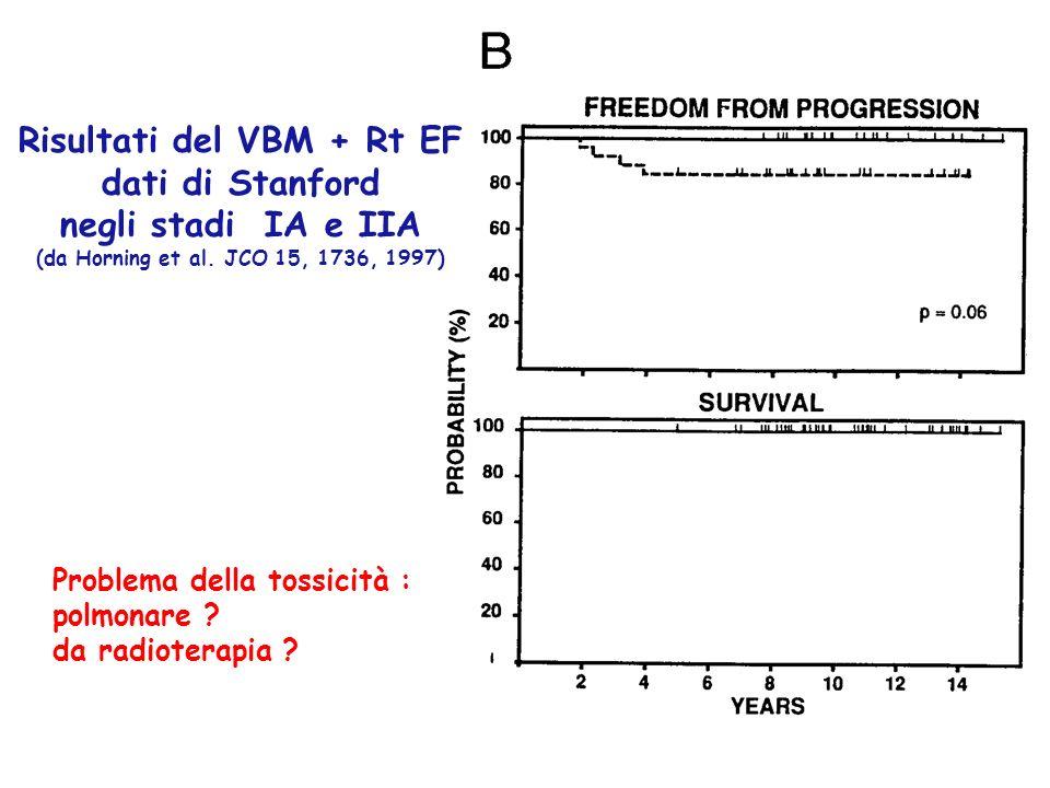 Risultati del VBM + Rt EF dati di Stanford negli stadi IA e IIA (da Horning et al. JCO 15, 1736, 1997) Problema della tossicità : polmonare ? da radio