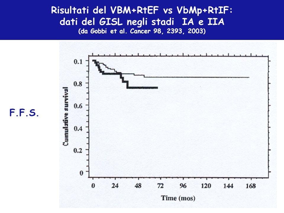 F.F.S. Risultati del VBM+RtEF vs VbMp+RtIF: dati del GISL negli stadi IA e IIA (da Gobbi et al. Cancer 98, 2393, 2003)