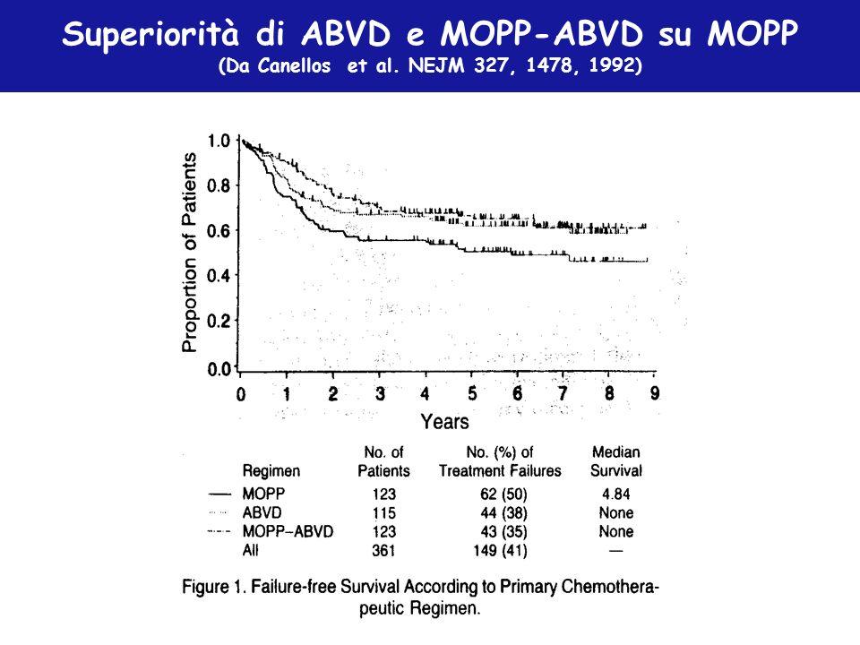 Superiorità di ABVD e MOPP-ABVD su MOPP (Da Canellos et al. NEJM 327, 1478, 1992)