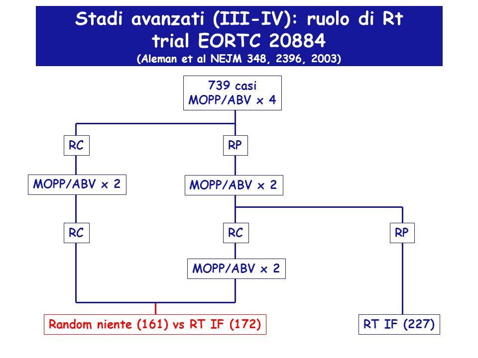 Stadi avanzati (III-IV): ruolo di Rt trial EORTC 20884 (Aleman et al NEJM 348, 2396, 2003) 739 casi MOPP/ABV x 4 RCRP MOPP/ABV x 2 RC RP MOPP/ABV x 2