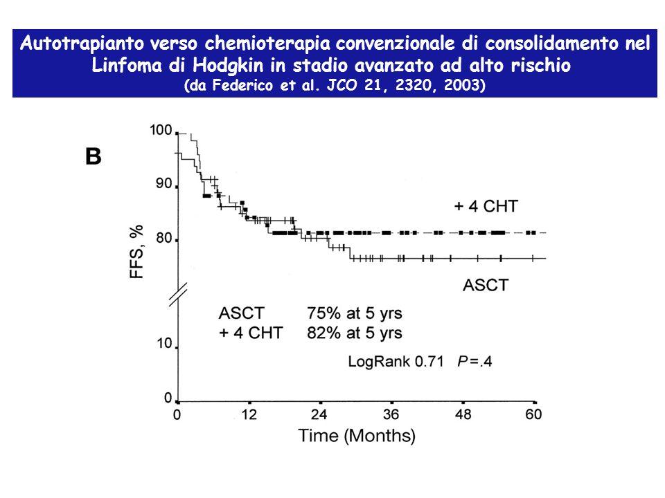 Autotrapianto verso chemioterapia convenzionale di consolidamento nel Linfoma di Hodgkin in stadio avanzato ad alto rischio (da Federico et al. JCO 21