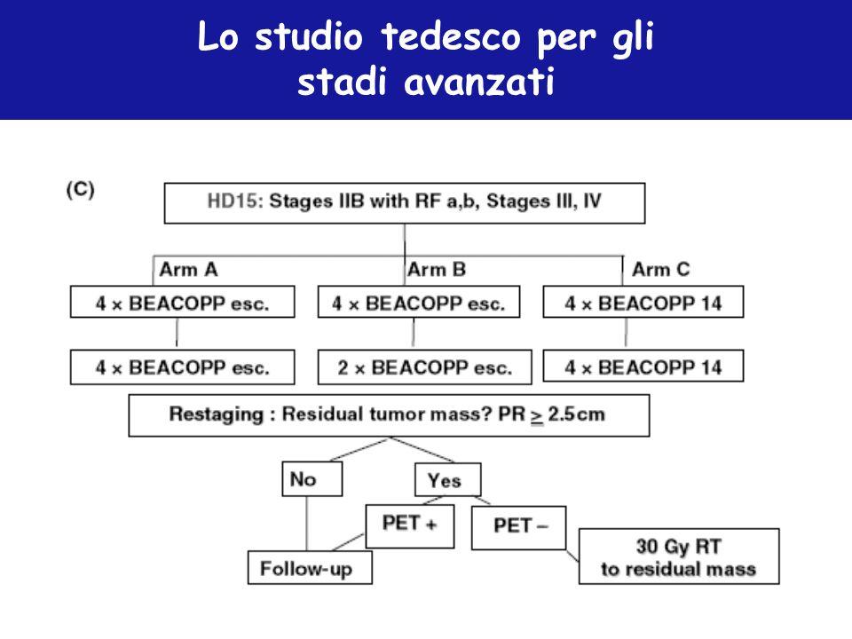 LH stadio IIB-IV Staging con PET 2 ABVD -PET+ salvataggio4 ABVD random Rt bulkyNo Rt Nuova ipotesi di studio IIL