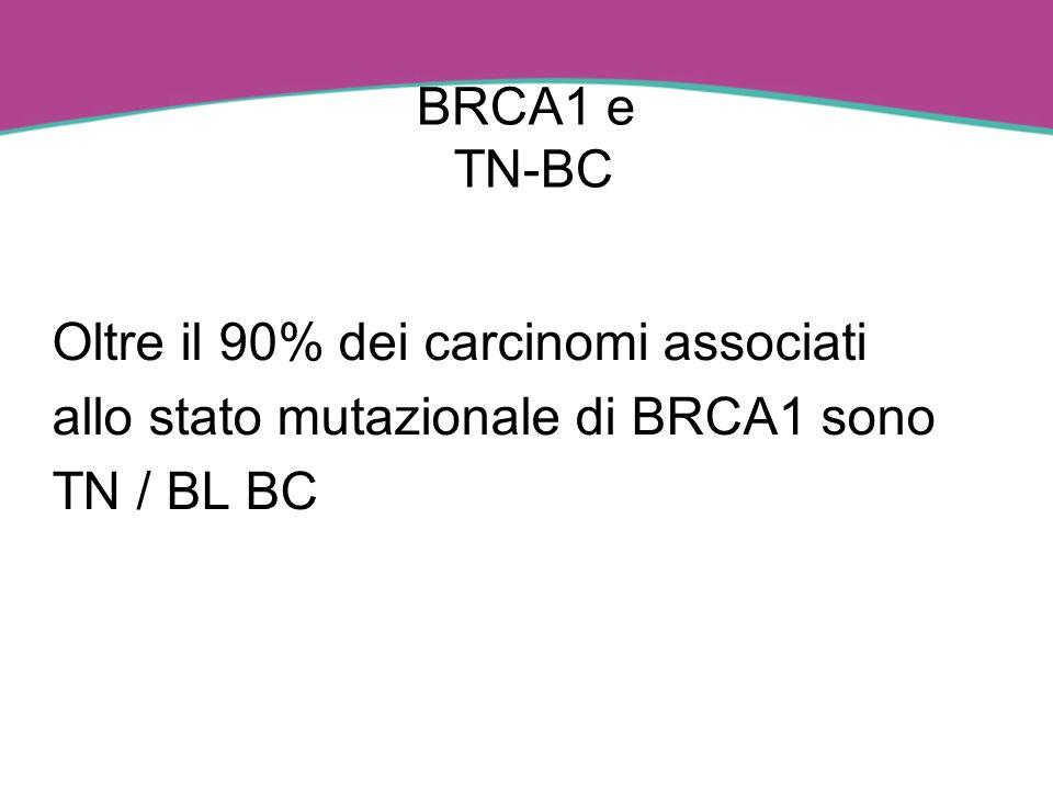 BRCA1 e TN-BC Oltre il 90% dei carcinomi associati allo stato mutazionale di BRCA1 sono TN / BL BC
