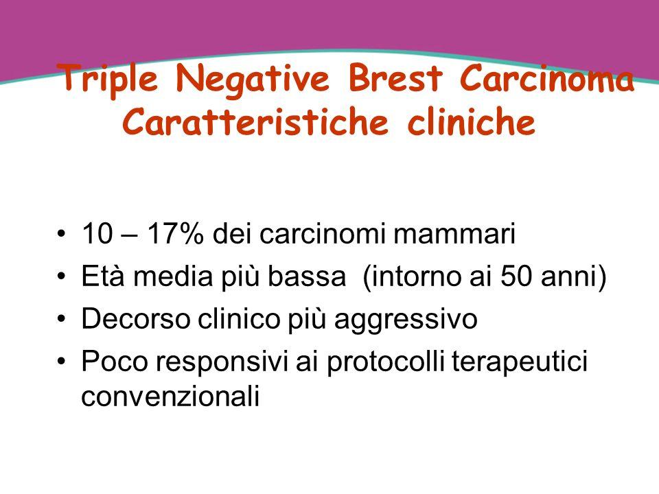 Triple Negative Brest Carcinoma Caratteristiche cliniche 10 – 17% dei carcinomi mammari Età media più bassa (intorno ai 50 anni) Decorso clinico più a