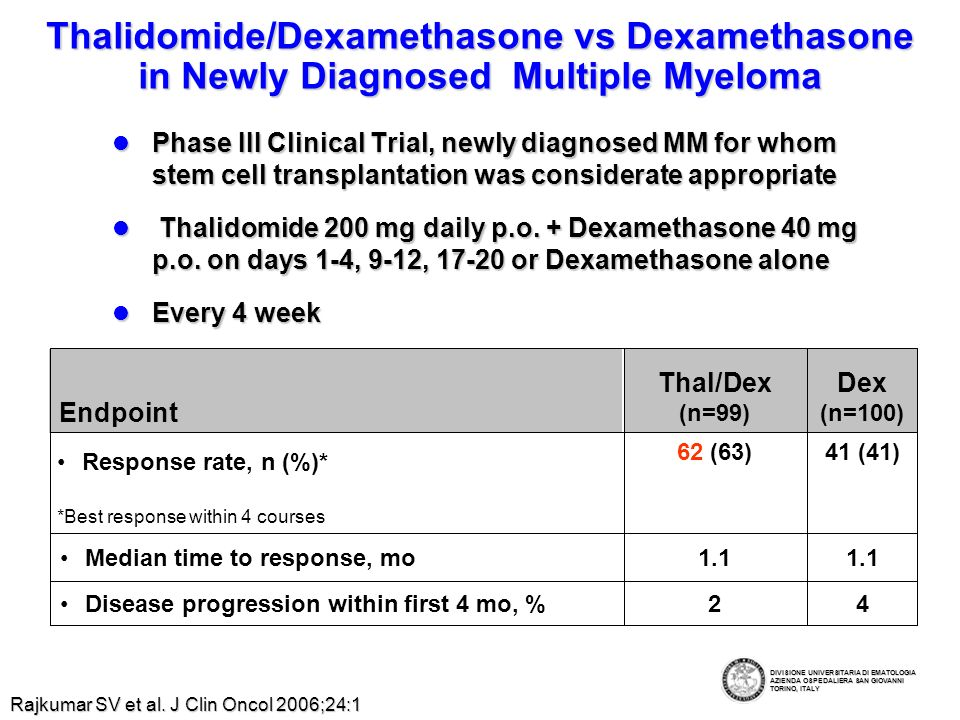 Thalidomide/Dexamethasone vs Dexamethasone in Newly Diagnosed Multiple Myeloma Phase III Clinical Trial, newly diagnosed MM for whom stem cell transplantation was considerate appropriate Phase III Clinical Trial, newly diagnosed MM for whom stem cell transplantation was considerate appropriate Thalidomide 200 mg daily p.o.