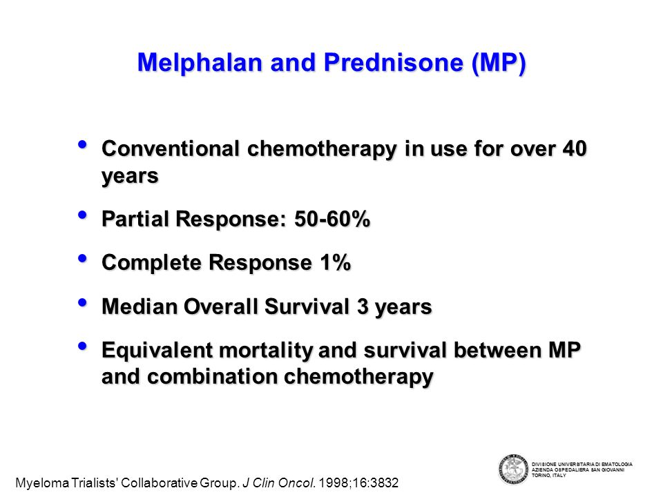 Melphalan and Prednisone (MP) Conventional chemotherapy in use for over 40 years Conventional chemotherapy in use for over 40 years Partial Response: 50-60% Partial Response: 50-60% Complete Response 1% Complete Response 1% Median Overall Survival 3 years Median Overall Survival 3 years Equivalent mortality and survival between MP and combination chemotherapy Equivalent mortality and survival between MP and combination chemotherapy Myeloma Trialists Collaborative Group.