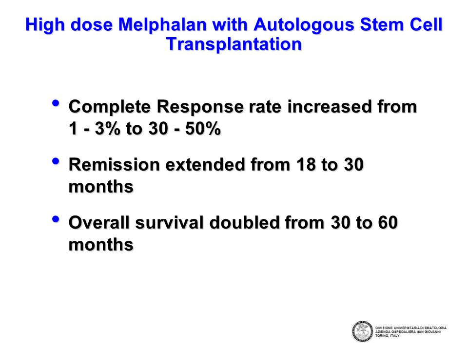 High dose Melphalan with Autologous Stem Cell Transplantation Complete Response rate increased from 1 - 3% to 30 - 50% Complete Response rate increased from 1 - 3% to 30 - 50% Remission extended from 18 to 30 months Remission extended from 18 to 30 months Overall survival doubled from 30 to 60 months Overall survival doubled from 30 to 60 months DIVISIONE UNIVERSITARIA DI EMATOLOGIA AZIENDA OSPEDALIERA SAN GIOVANNI TORINO, ITALY