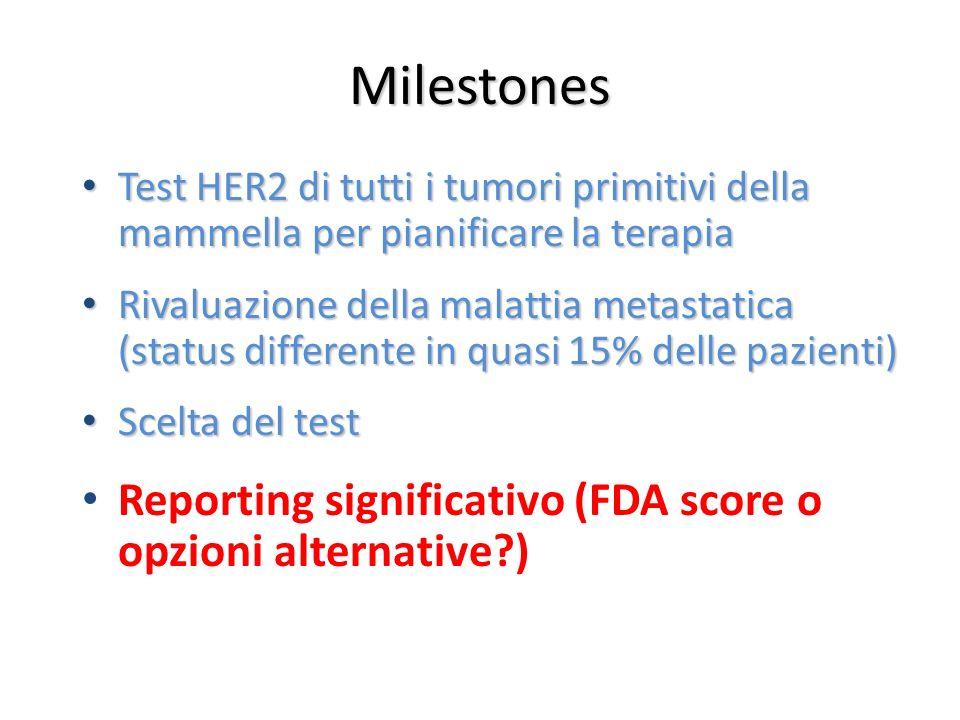 Milestones Test HER2 di tutti i tumori primitivi della mammella per pianificare la terapia Test HER2 di tutti i tumori primitivi della mammella per pianificare la terapia Rivaluazione della malattia metastatica (status differente in quasi 15% delle pazienti) Rivaluazione della malattia metastatica (status differente in quasi 15% delle pazienti) Scelta del test Scelta del test Reporting significativo (FDA score o opzioni alternative?)